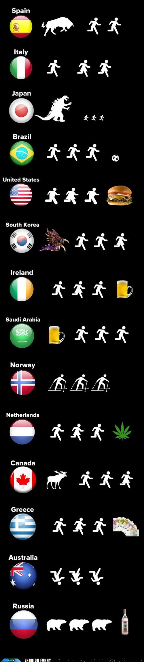 engrish-funny-engrish-funny-running-around-the-world
