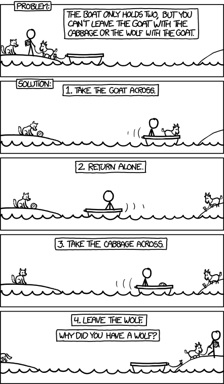 logic_boat