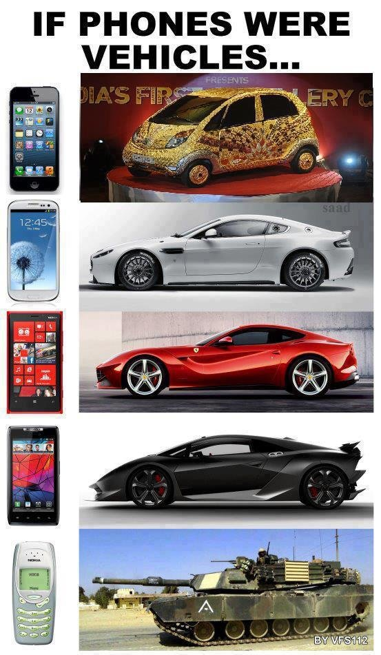 If+Phones+were+Vehicles.+Source+http+sillylittlegiggles.com+if-phones-were-vehicles_fd5974_4457445